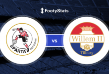 Photo of Prediksi: Sparta Rotterdam vs Willem II