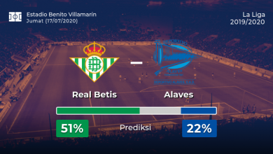 Photo of Prediksi: Real Betis vs Deportivo Alaves